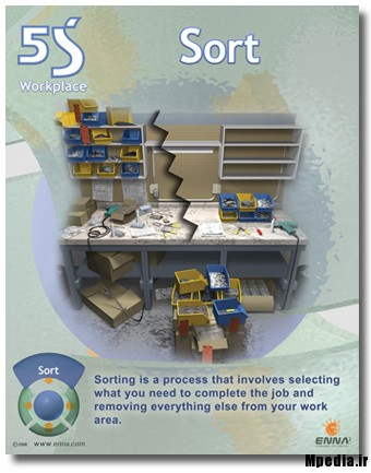 گام ساماندهی در نظام آراستگی محیط کار 5S