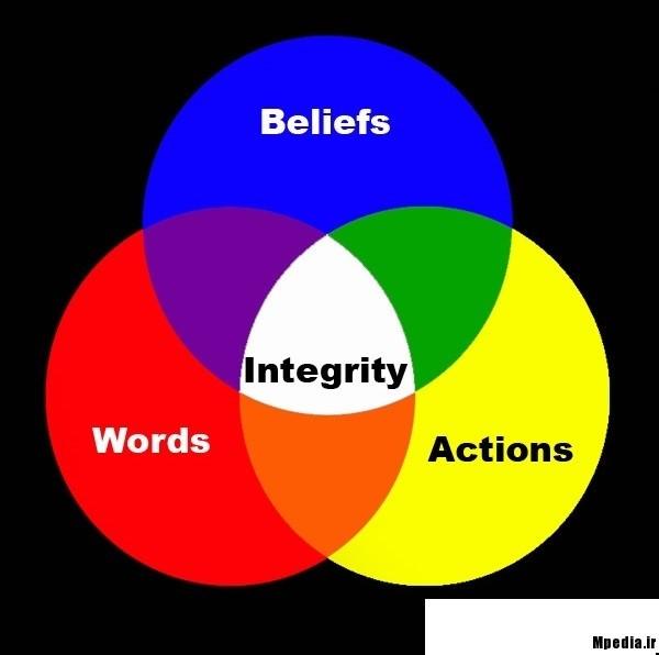 صداقت و یکپارچگی Integrity
