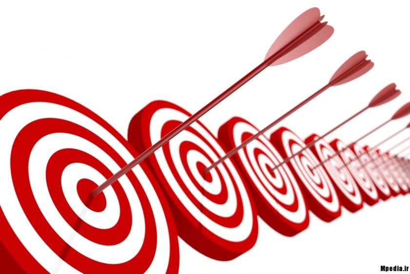 KPI شاخص های کلیدی عملکرد در نت
