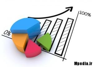 KPI_CRM