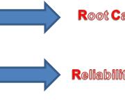 تقابل RCM و RCFA