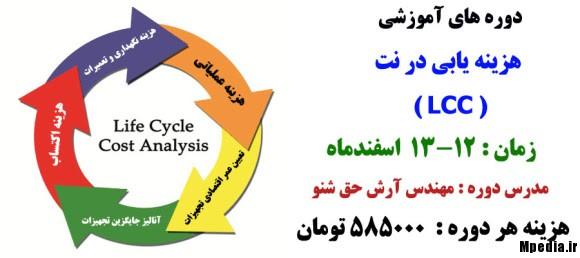LCC چرخه عمر دانشنامه نت